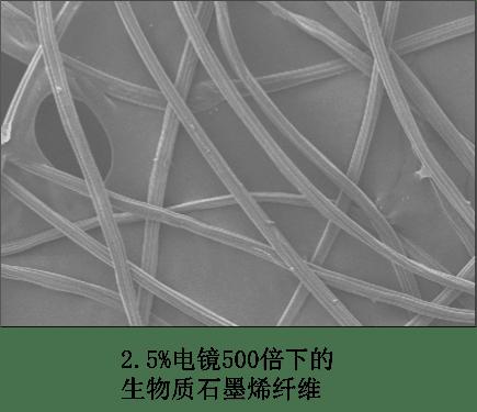 2.5%电镜500倍下的生物质石墨烯纤维